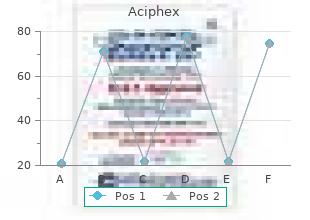 purchase generic aciphex online
