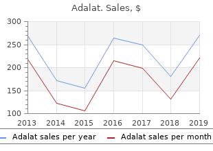 purchase discount adalat line