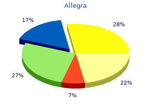 order generic allegra on-line