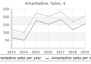 purchase amantadine 100 mg