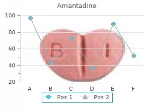 discount amantadine on line