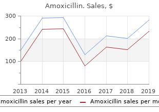 discount amoxicillin uk