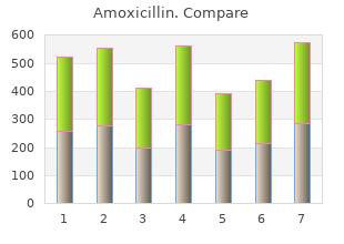 buy 250 mg amoxicillin with mastercard