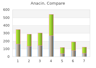 525 mg anacin mastercard