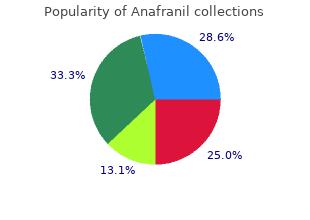 generic 75mg anafranil with visa