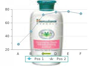 order generic anafranil pills