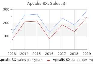 purchase genuine apcalis sx on-line