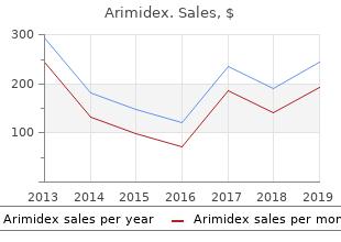 order arimidex on line
