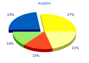 purchase astelin 10  ml line