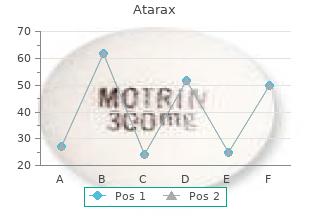order generic atarax from india