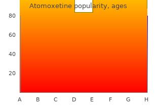 cheap 40 mg atomoxetine otc