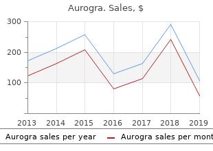 cheap aurogra master card