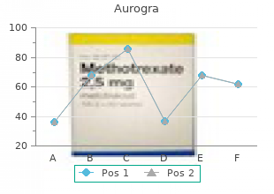 100 mg aurogra fast delivery