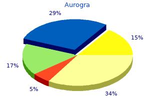 generic aurogra 100mg