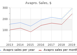 buy discount avapro 300mg on line