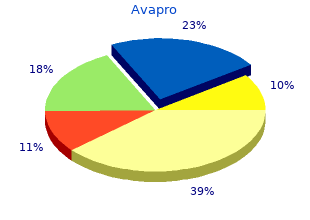 discount 300mg avapro