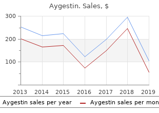 purchase aygestin with a mastercard