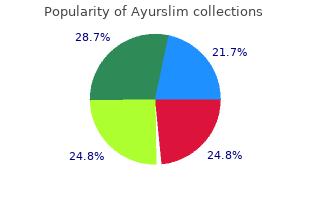 order ayurslim in india