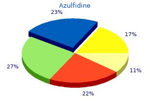 purchase azulfidine no prescription