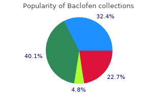 purchase baclofen amex