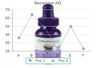 order beconase aq amex