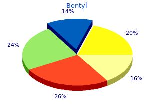 order cheapest bentyl and bentyl