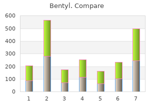buy bentyl on line amex