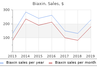order 250mg biaxin fast delivery