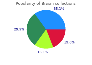 cheap 500mg biaxin fast delivery