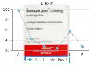 purchase 500mg biaxin free shipping