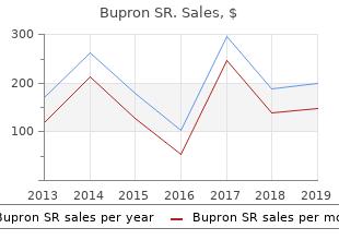 purchase bupron sr pills in toronto