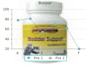 generic buspar 10 mg on line