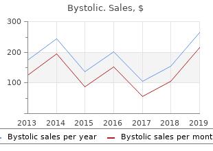 buy 5 mg bystolic with visa