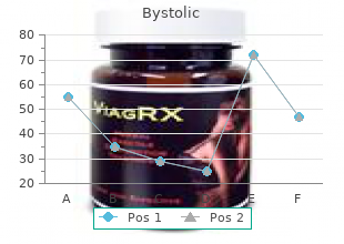 best 5mg bystolic