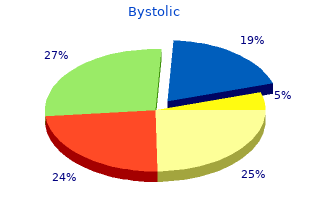 buy generic bystolic on-line