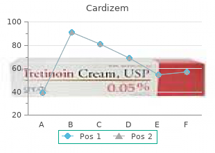 order 120 mg cardizem mastercard