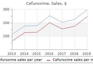 discount cefuroxime 500 mg line
