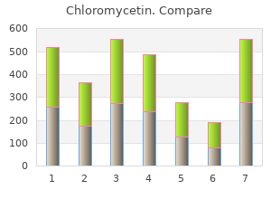 generic chloromycetin 250 mg