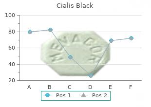 generic 800mg cialis black mastercard