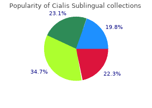 buy 20 mg cialis sublingual with mastercard