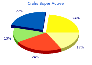 trusted cialis super active 20 mg