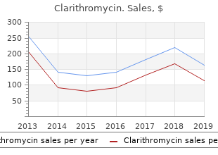 discount clarithromycin 500mg overnight delivery