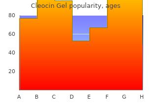 20gm cleocin gel