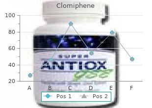 100mg clomiphene with amex