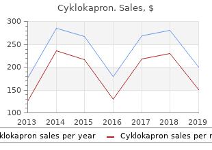 purchase generic cyklokapron
