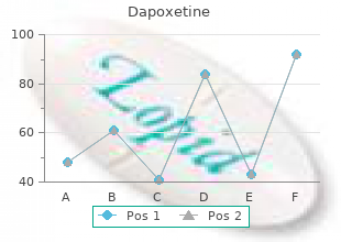 buy cheap dapoxetine on line