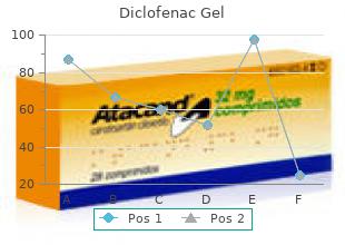 buy diclofenac gel 20 gm on line