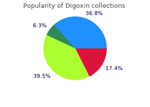 discount 0.25mg digoxin amex