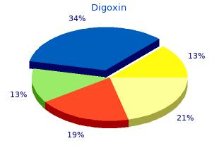 cheap digoxin 0.25 mg without prescription