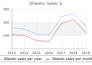 buy cheapest dilantin